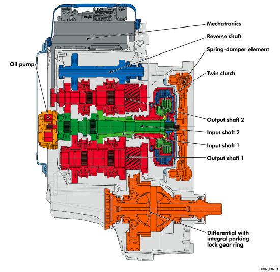 Cambio automatico dsg - Dsg 7 marce bagno d olio ...